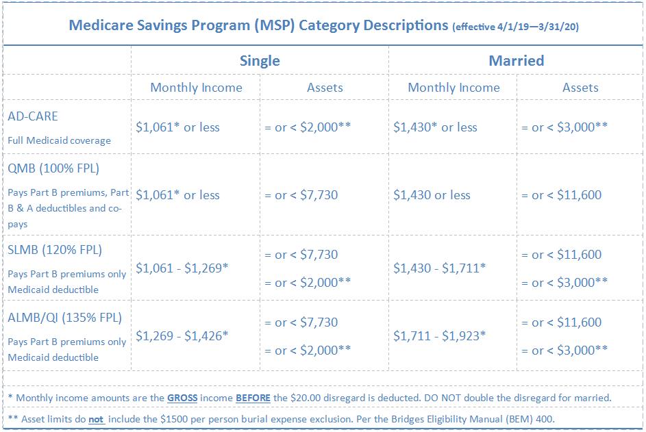 MC-2019-income-table.png