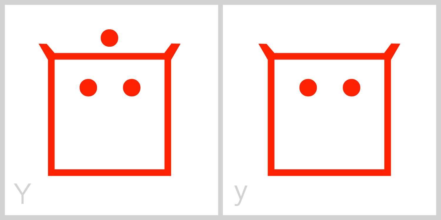 Yy  Y has a square frame with two dots inside. One of the dots is in the top left corner; the other dot is in the top right corner.