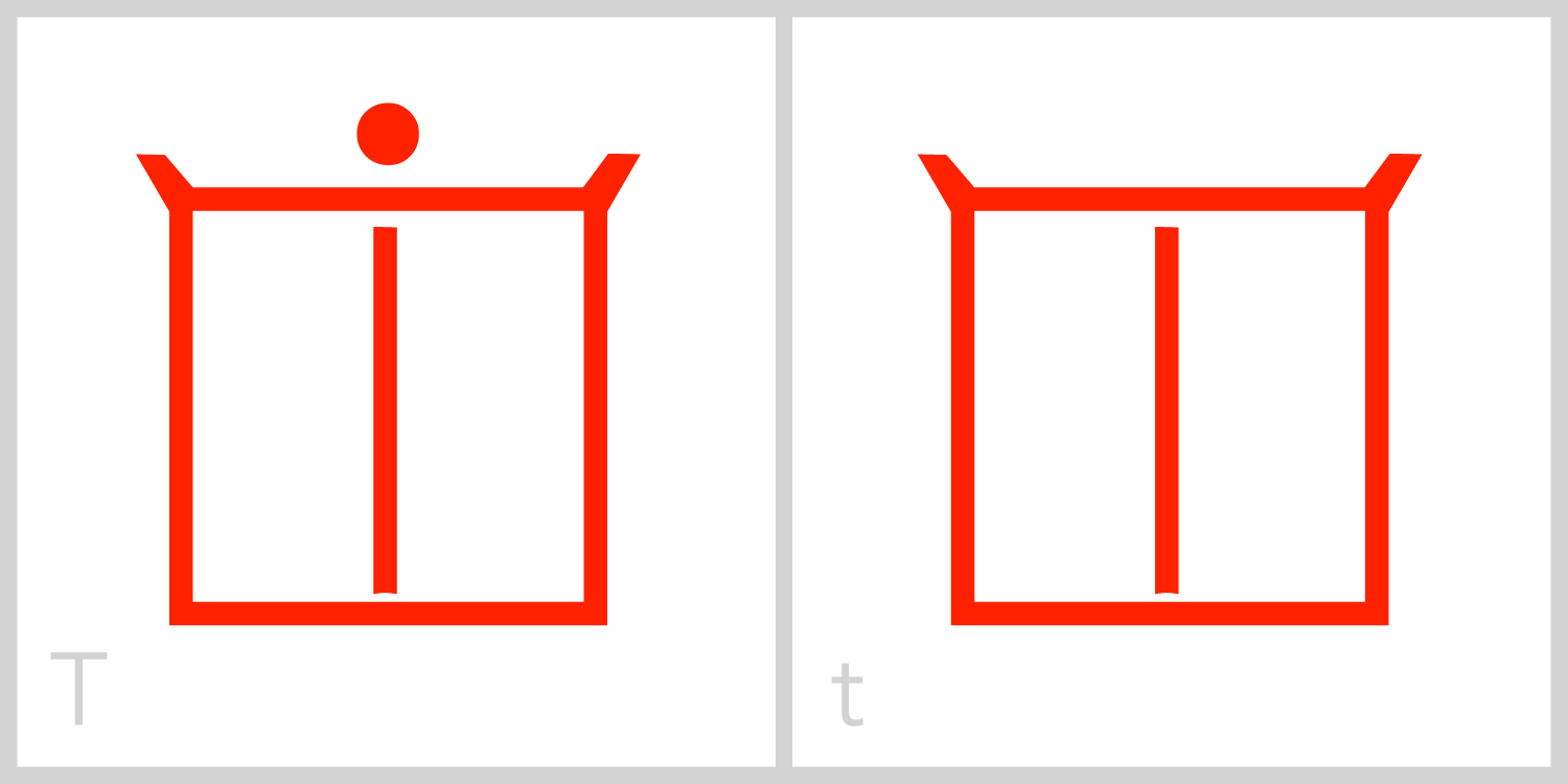 Tt  T has a square frame with a vertical line extending from the middle of the top of its frame to the middle of the bottom of its frame. You can trace the Roman capital letter T in this symbol by incorporating the top part of the frame along with the inside vertical line.