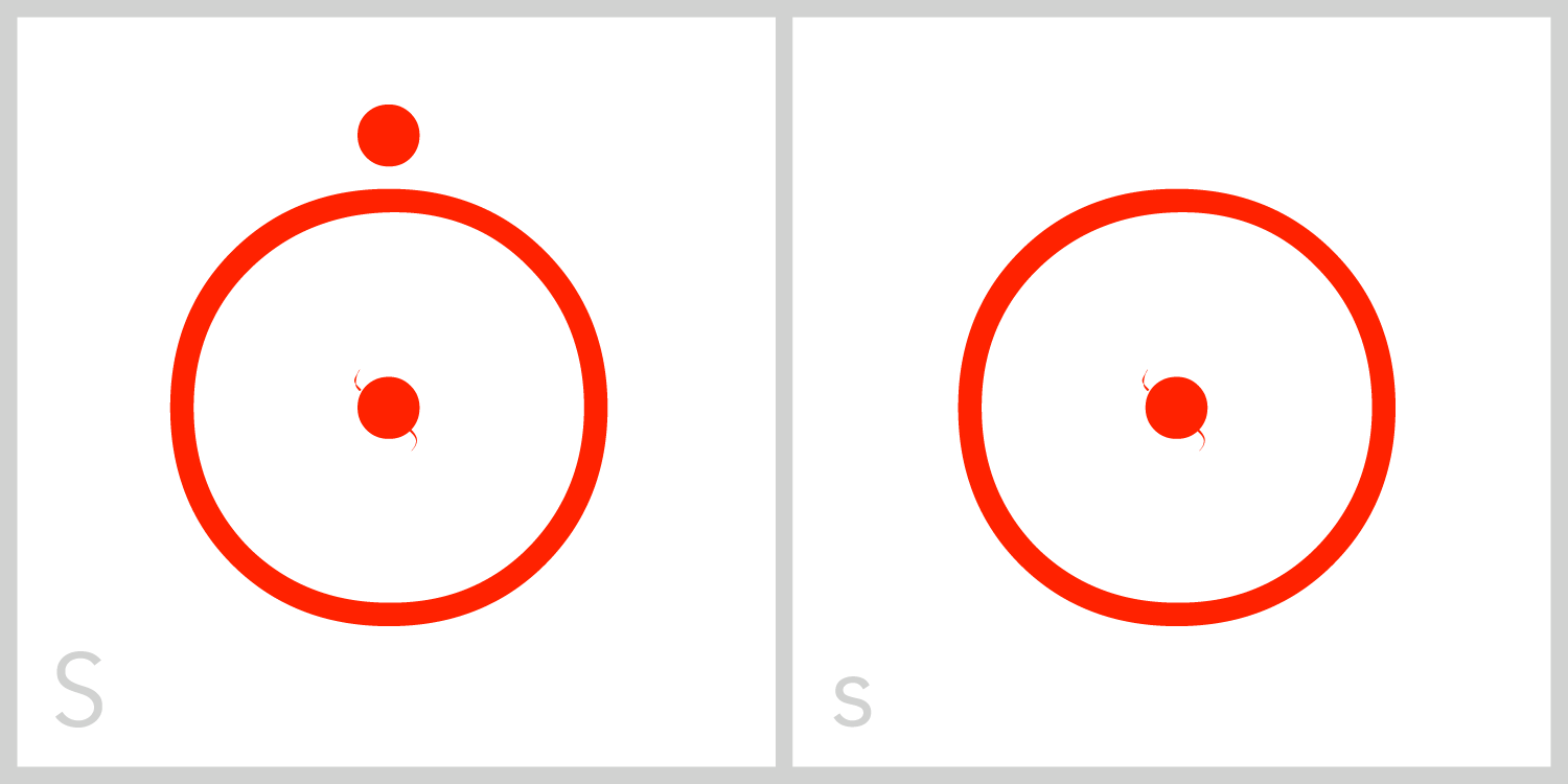 Ss  S has circular frame with a dot in the middle of it. S is similar to I in its interior, but S has a circular frame and I has a square frame.