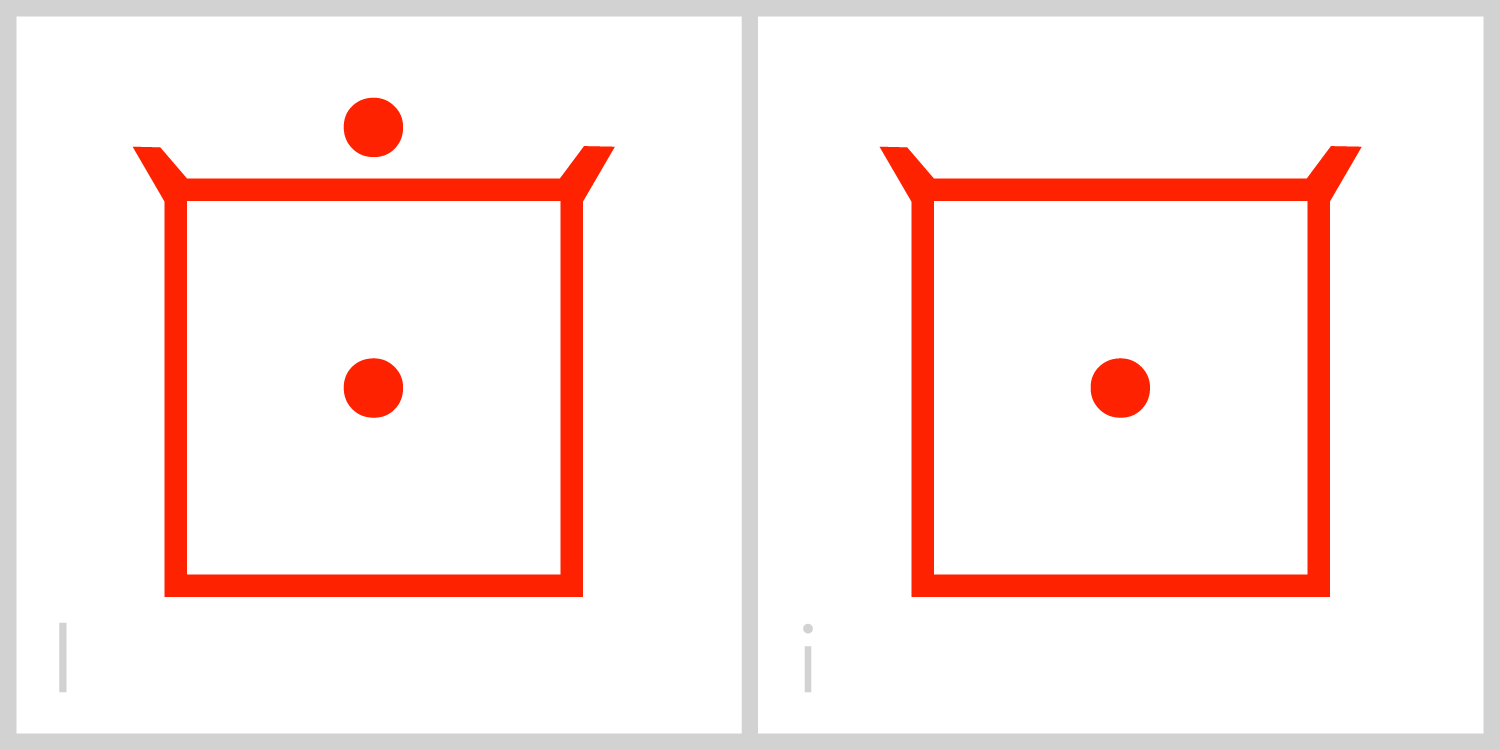 Ii  I has a square frame with a dot in the middle of it, similar to the Roman lowercase i, which has a dot as the top part of the letter.