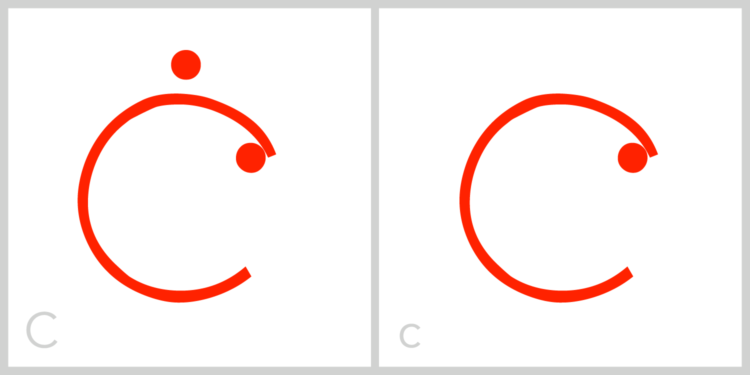 Cc  C is a circular letter with an opening in the right portion of its frame, like the Roman letter C. It is similar to the letter B; however, Cdoes not have the two internal horizontal lines. Instead, it has a dot on the upper lip of the opening.