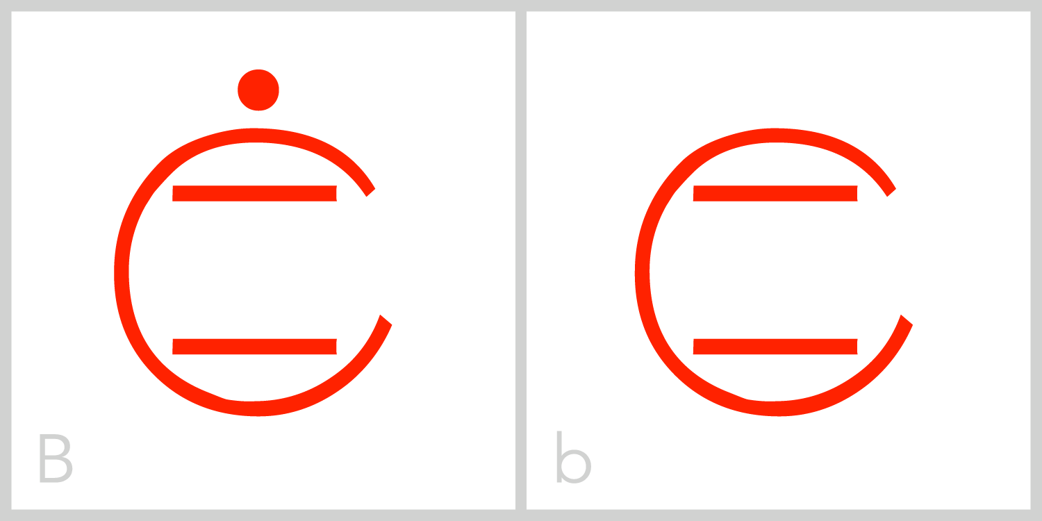 Bb  B has a circular frame with an opening in the right portion of its frame. There are two horizontal lines across its interior, making it look similar to a baseball.