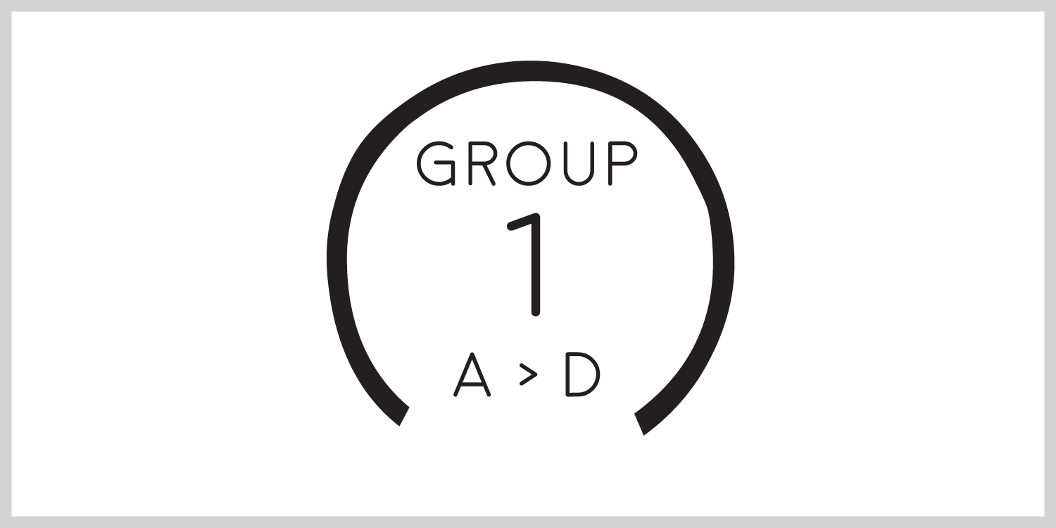 Group 1  The first group of letters with circular frames is A through D. Each of these letters has a frame with an opening somewhere in it. This is a distinguishing characteristic of letters A through D.