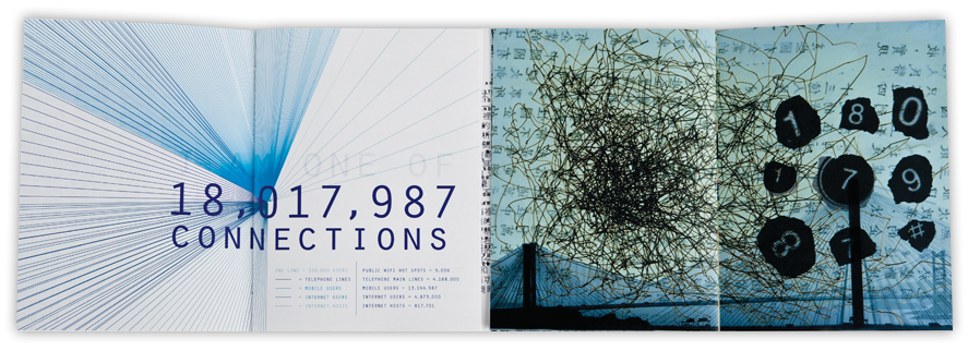 Left Brain, Right Brain: The left brain part of the book displays these topics through a series of data visualizations, while the right brain part expresses the information through experimental collages. This spread examines data collected about methods of communication and connection.