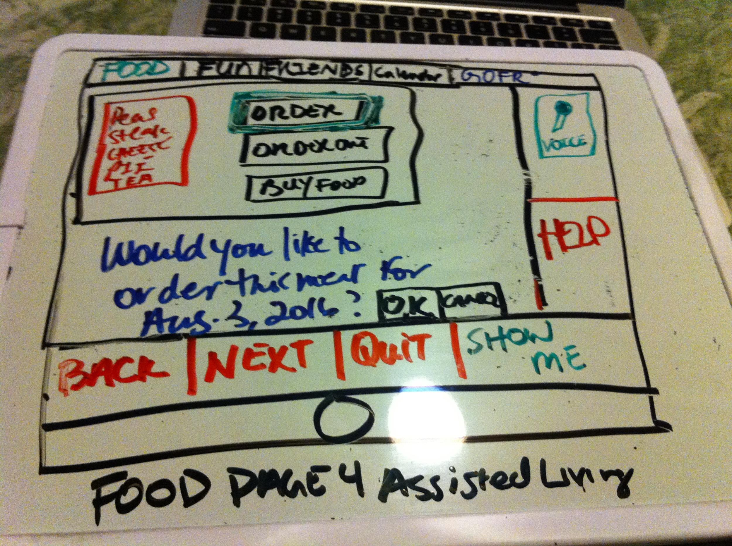 Food Panel Sketch