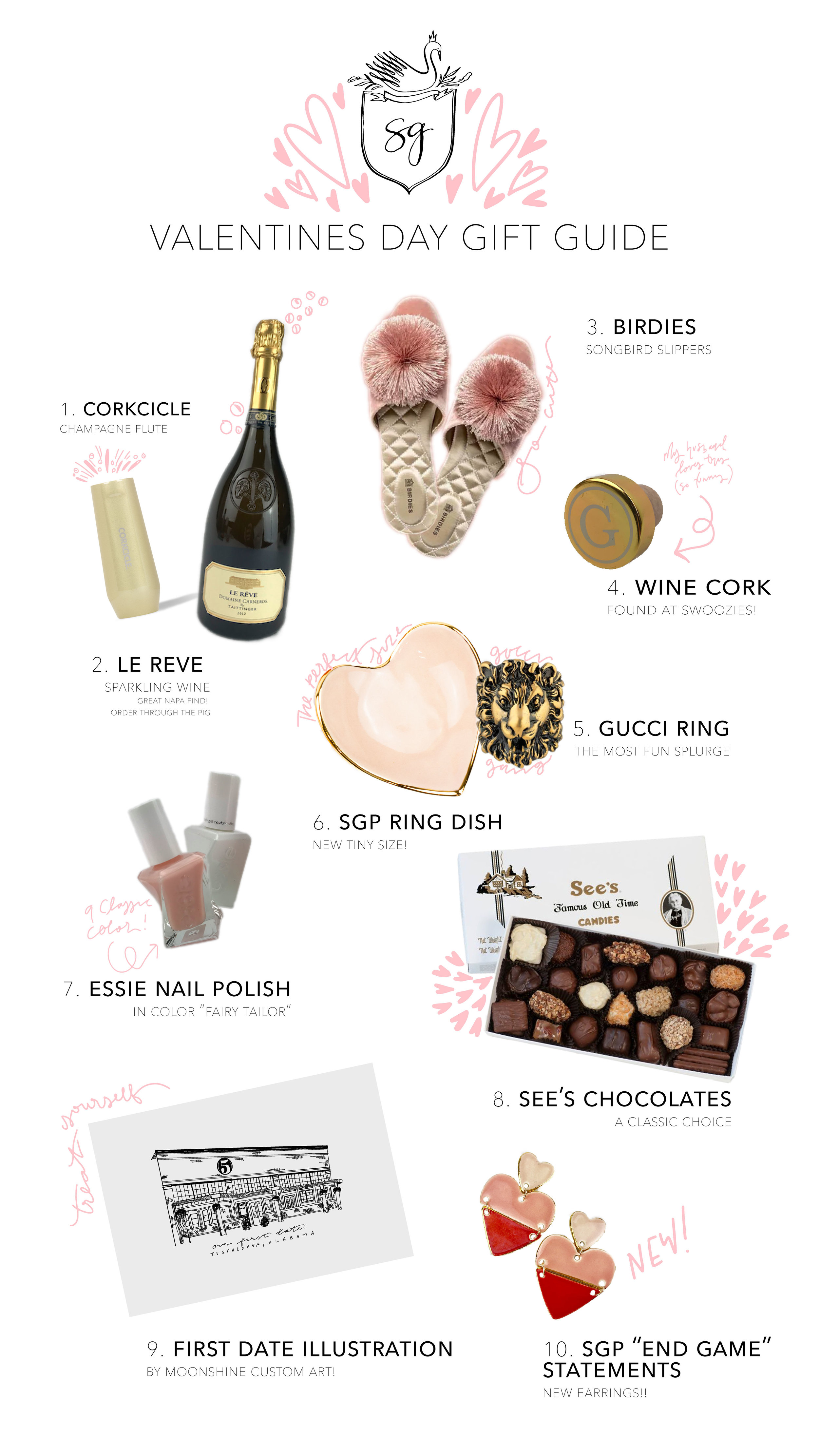 VAalentines-Day-gift-guide.jpg