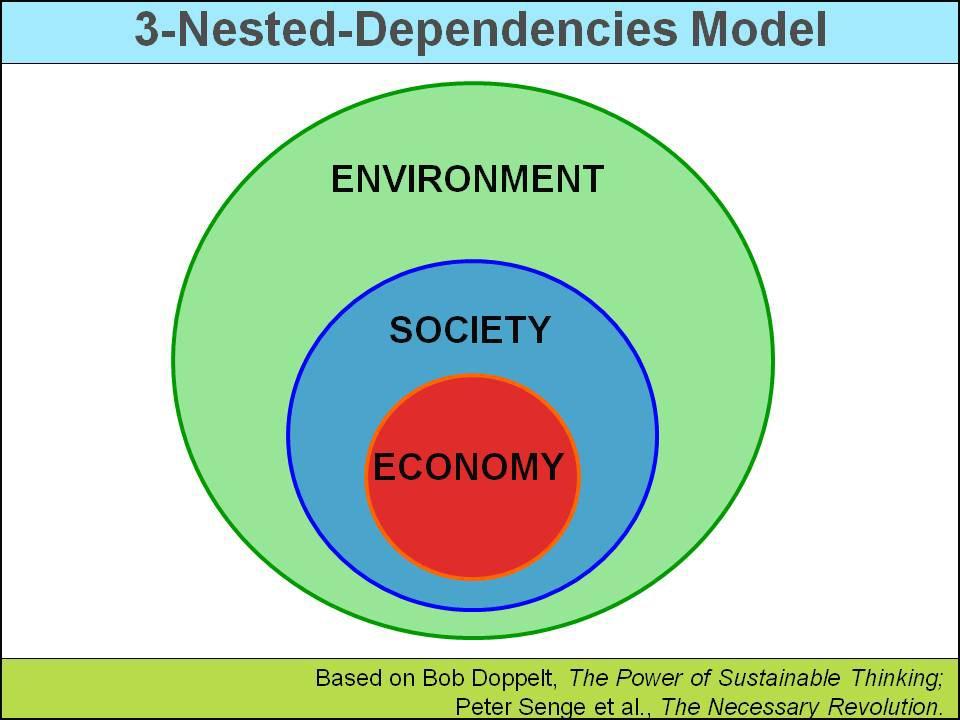 environment model.jpeg