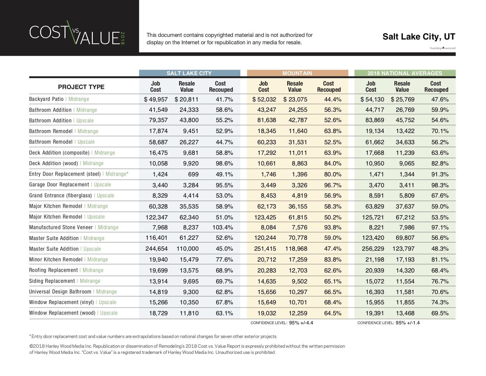 cost vs value table copy.jpg