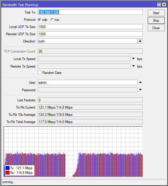 Mikrotik EoIP Speed Test