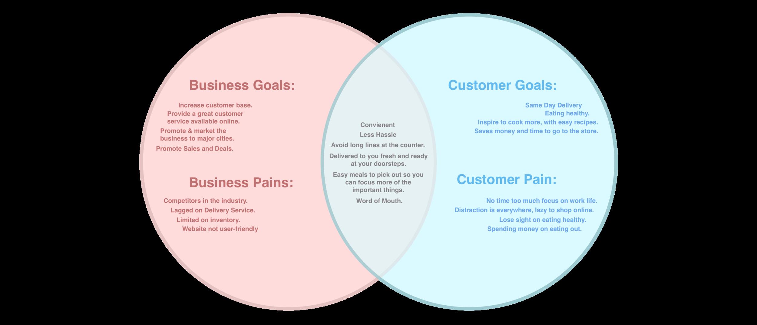 Business Goals .png