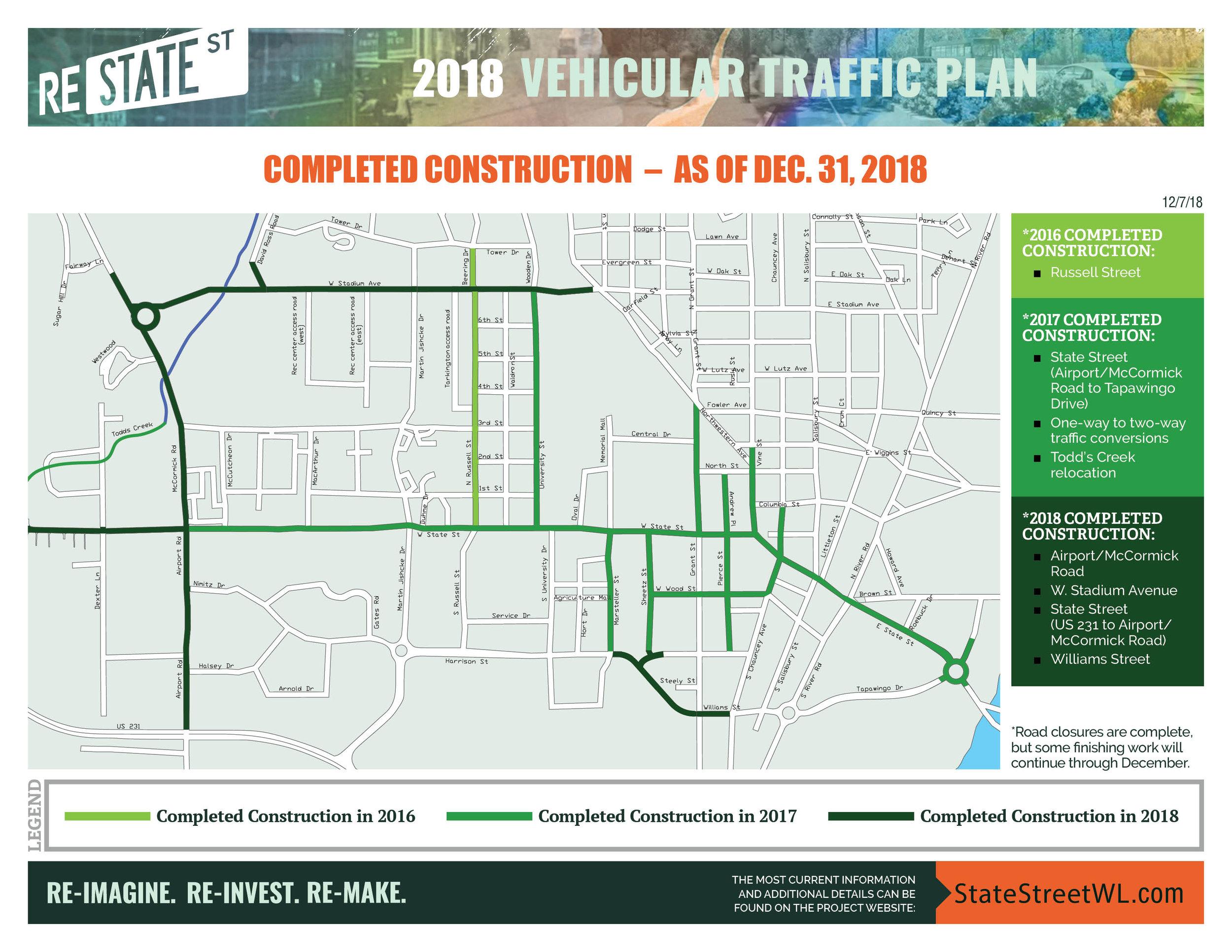e 527-113_SSRP_Dec2018_Vehicular_Traffic_Update_FINAL.jpg