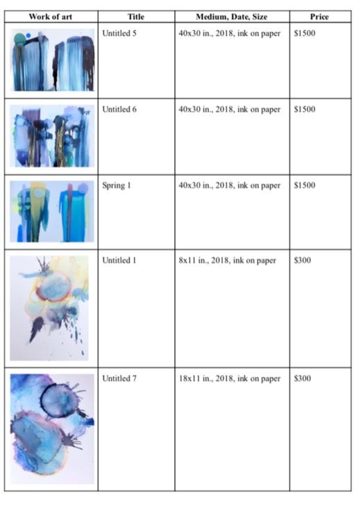 Artist Inventory