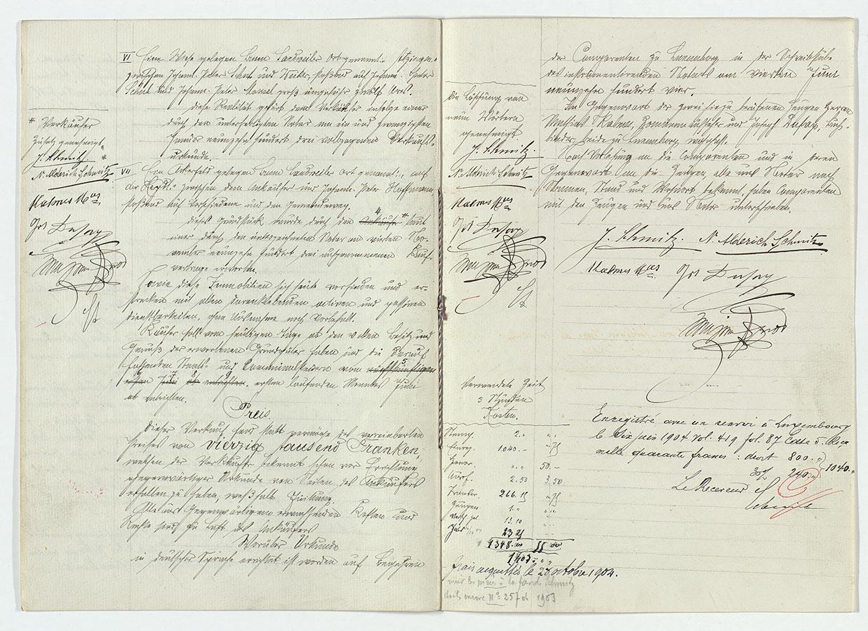 ANLux, MCN-05042 Majerus Léon - Minutes, 1904