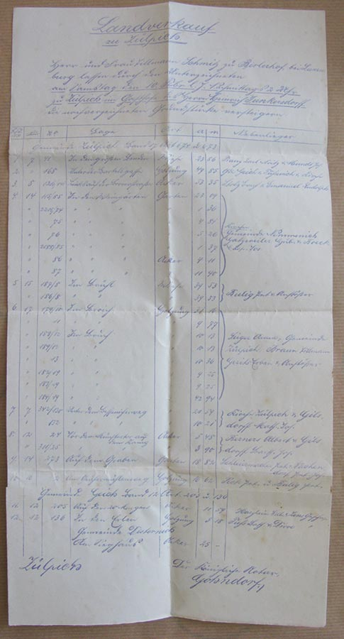 Vente de terrains à / Landverkauf in Zülpich par / durch Tillmann et / und Maria Anna Schmitz du Moulin, ca. 1900