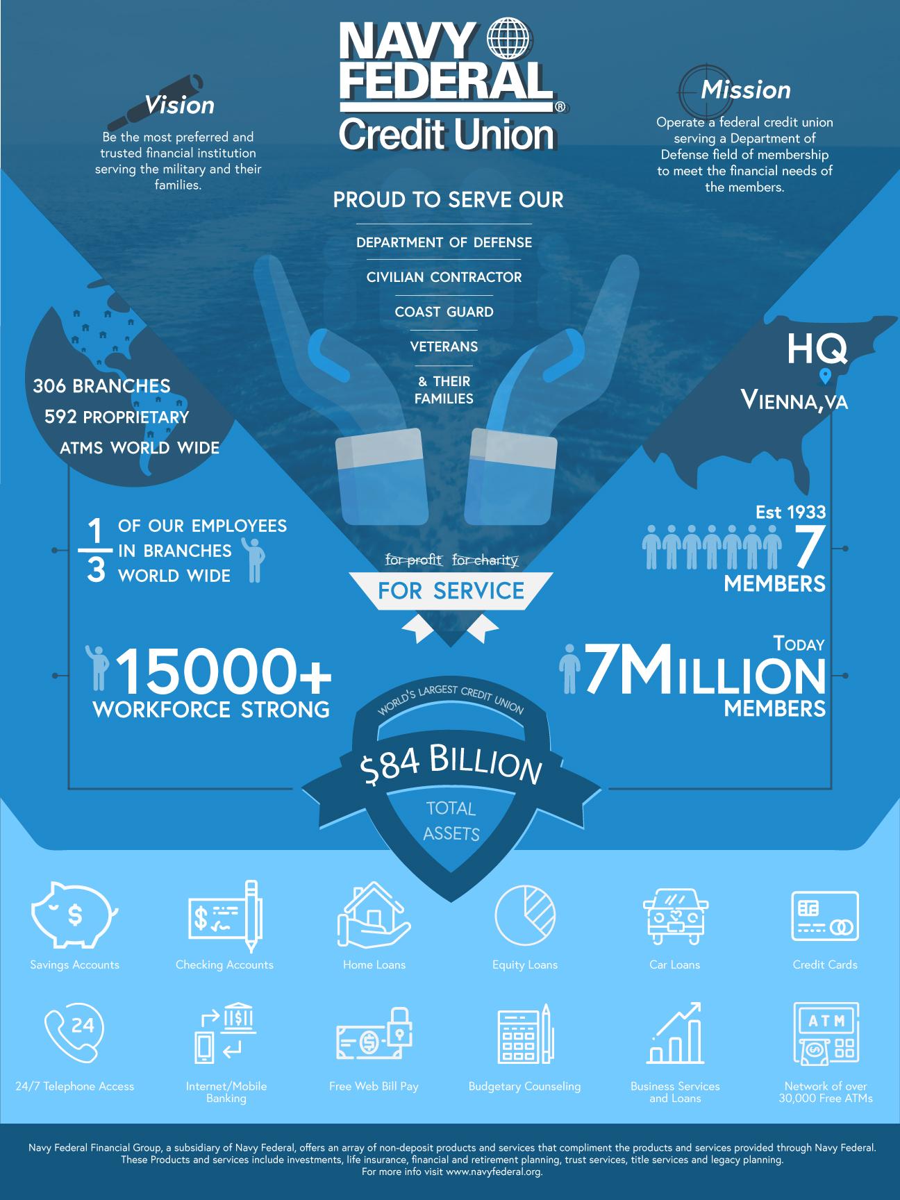 Navy-Fed-Infographic_digital_1296x1728.jpg