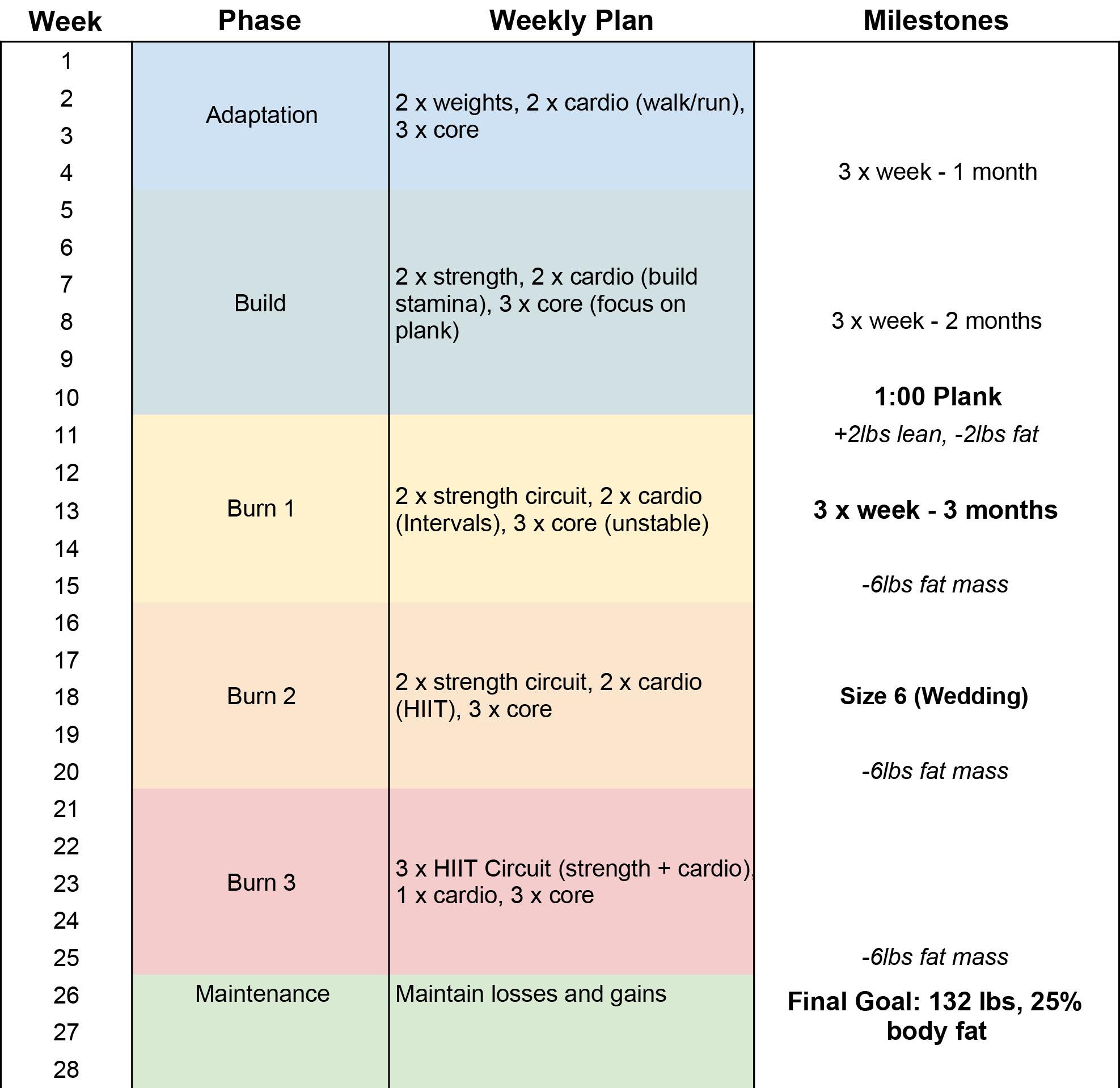 long term plan example.jpg