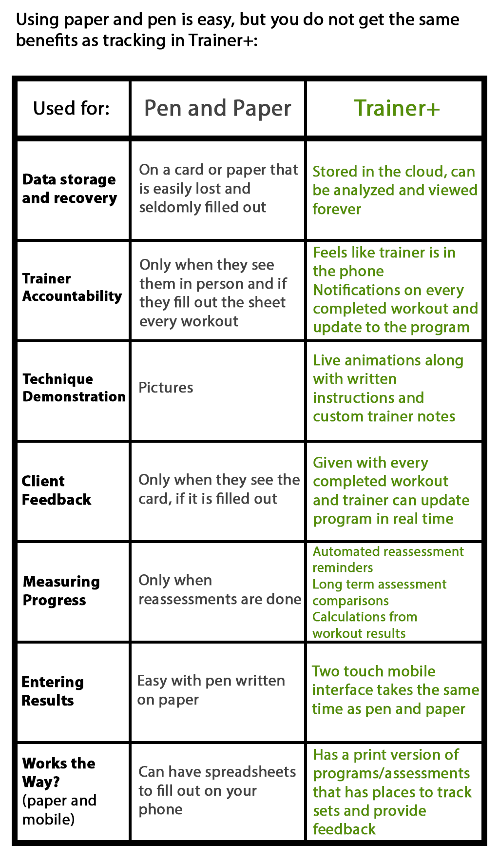 Why comparison charts - pen.png