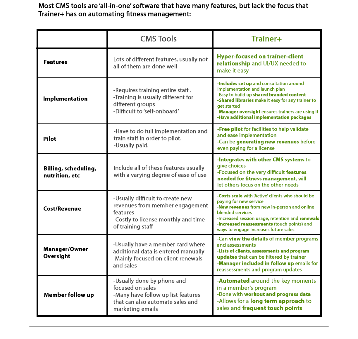 Why comparison charts - CMS.png