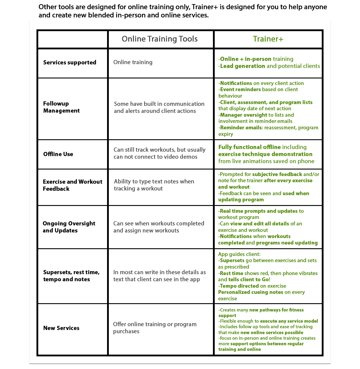 Why comparison charts - Online.png