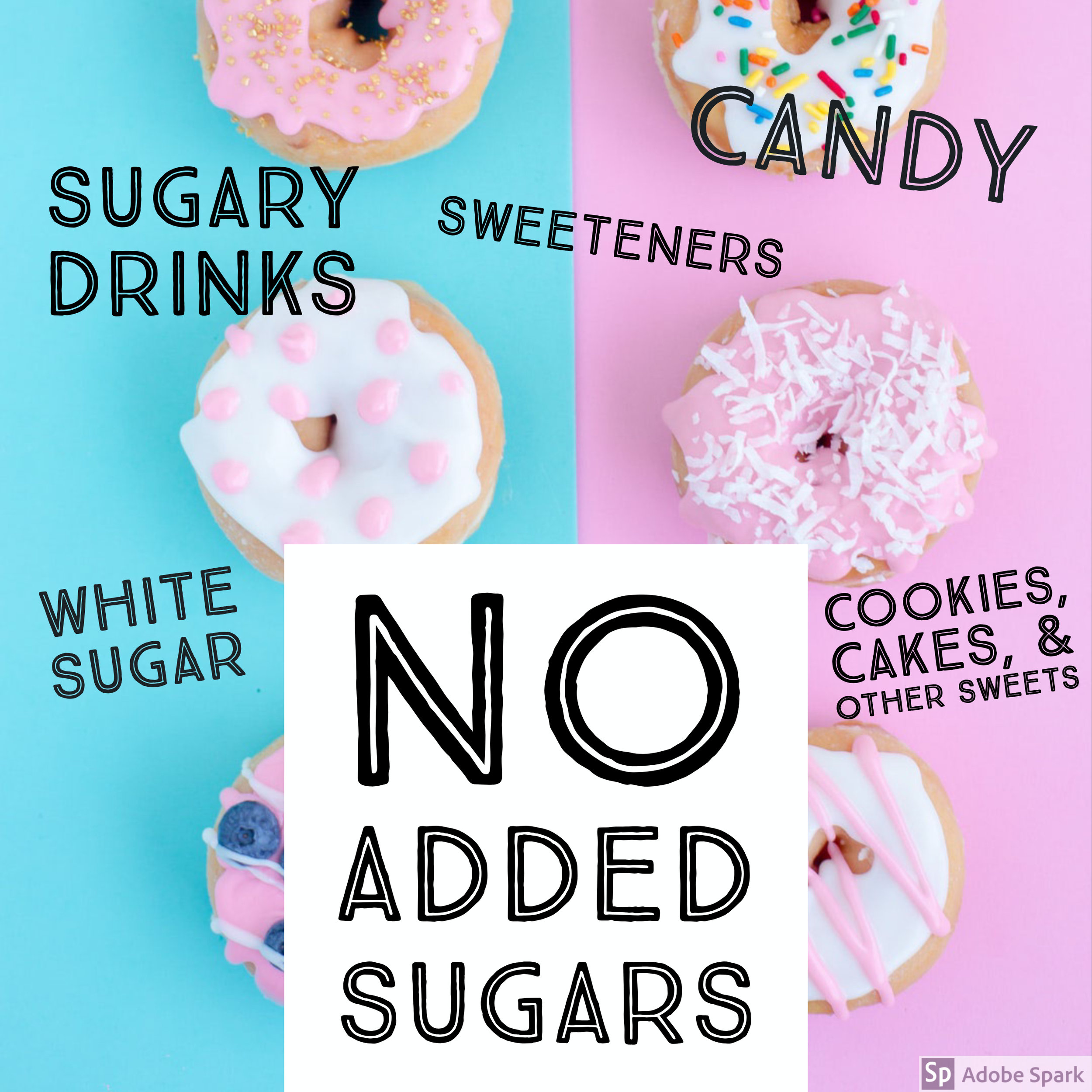 Added Sugars.jpg