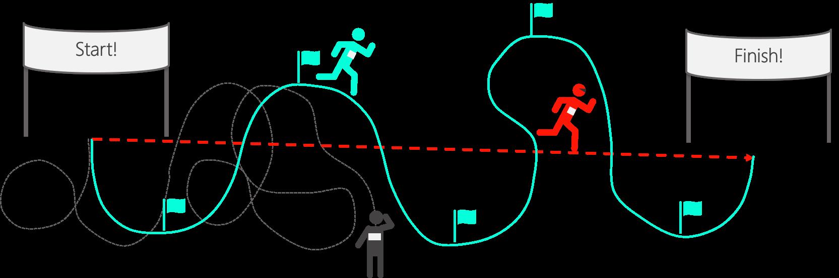 Process Mining Conformance Check Run Competition