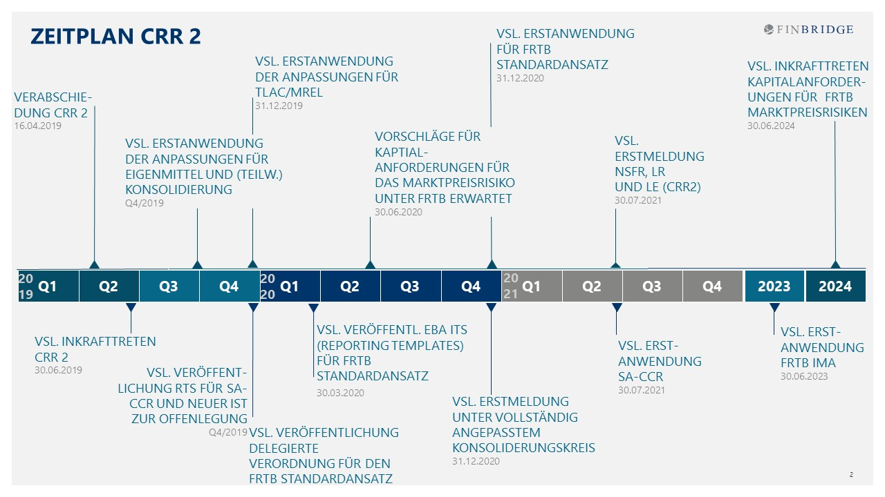 Zeitplan_CRRII_neu.jpg