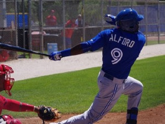 OF Anthony Alford has his football days behind him and showed a .418 on-base mark at class-A Lansing.