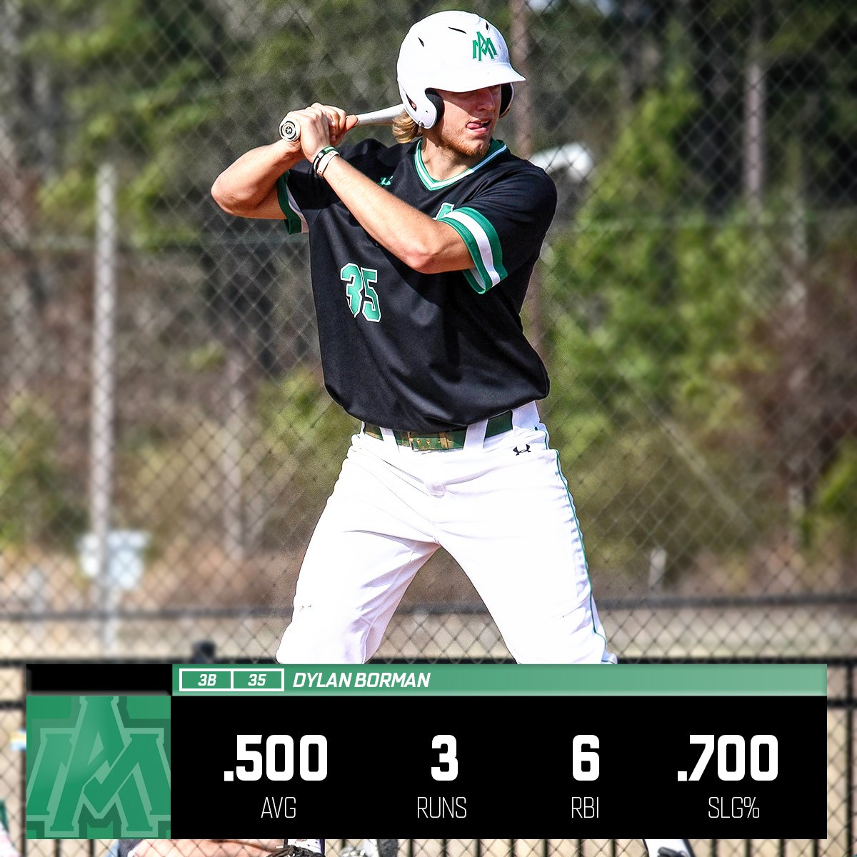 Dylan Borman (Camrose, Alta.) had two home runs and five RBIs in two games for the Arkansas-Monticello. Weevils Photo: Twitter