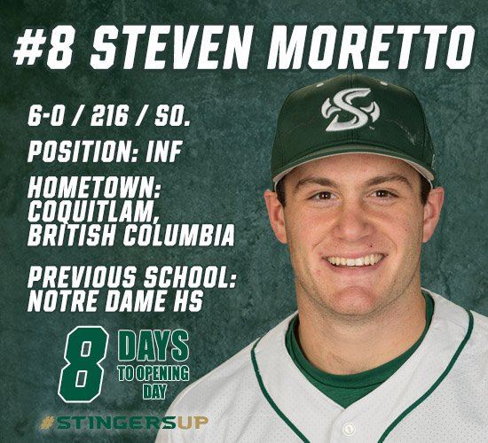 North Shore Twins grad Steven Moretto (Coquitlam, B.C.) had two home runs for the Sacramento State Hornets. Photo: Twitter