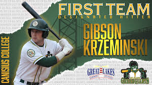 Former Windsor Selects OF OF Gibson Krzeminski (Tecumseh, Ont.) hit .402 with 41 RBIs for the Iowa Western Reivers.