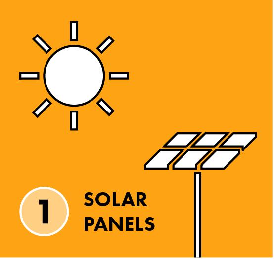 How Solar Panels Work