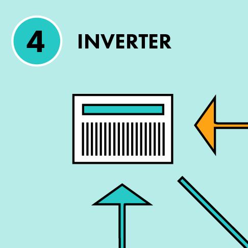 How Solar Works - Inverter