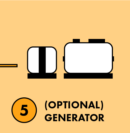 How Solar Works_Optional Generator.png