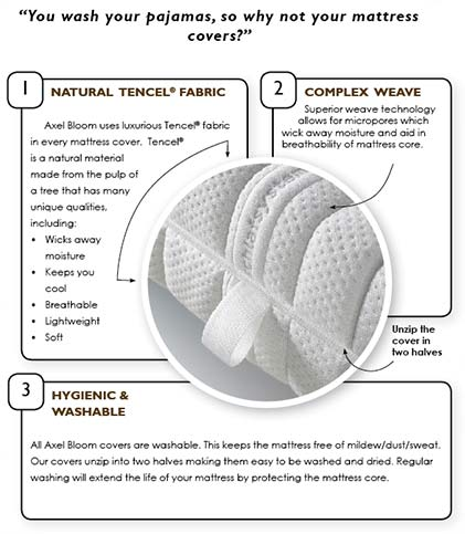TENCEL Fabric mATTRESS cOVER