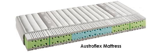 """<a href=""""/austroflex-mattress""""><b>from $2,194 </b></a>"""