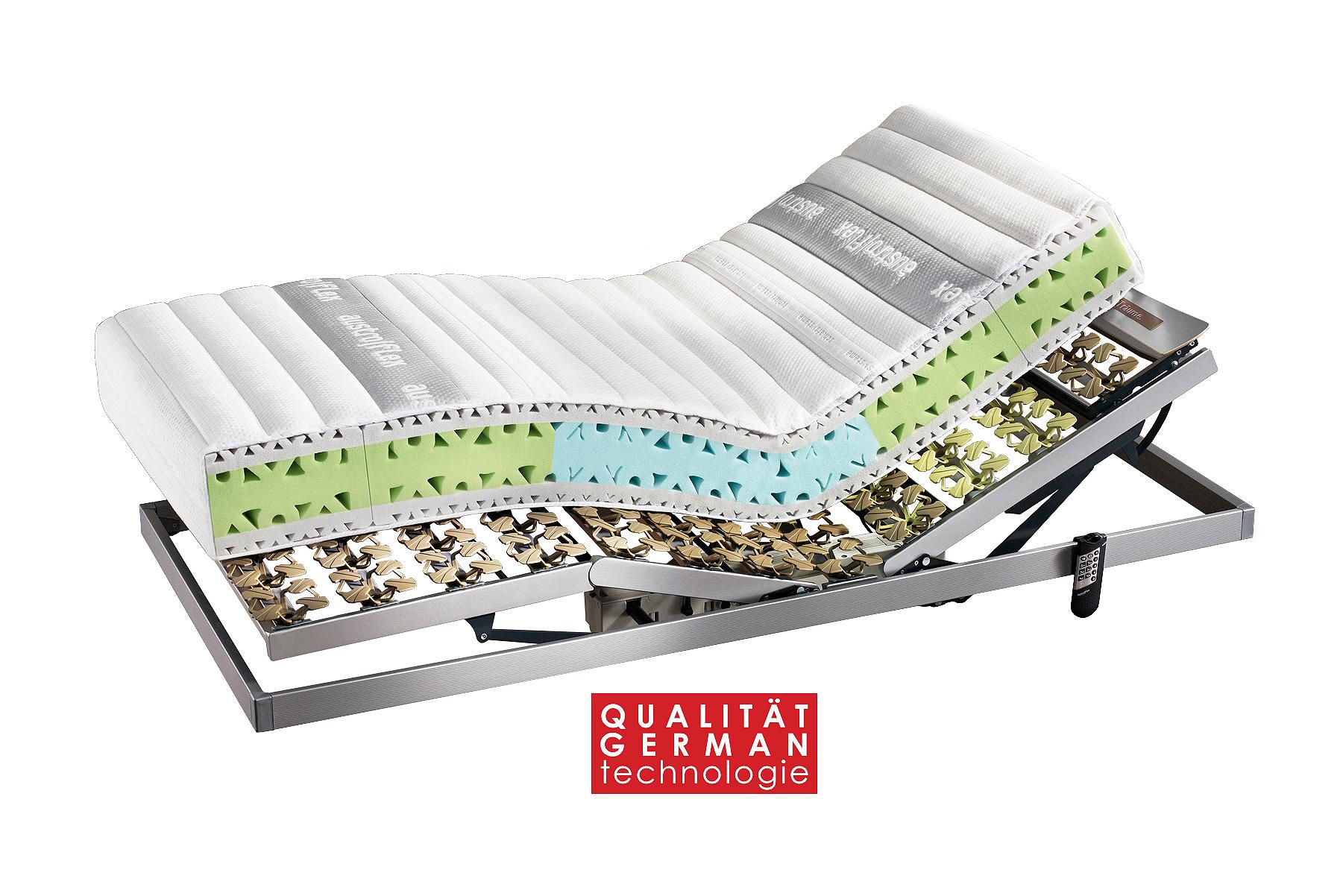 German Quality Adjustable Beds European Mattresses Los