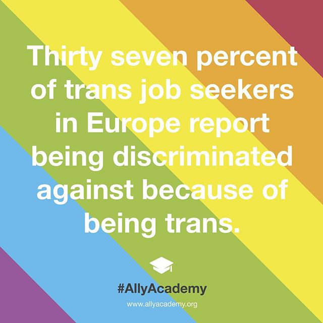 This is a major factor in Trans homelessness globally. For more information, see FRA's report: Being Trans in the European Union. #AllyAcademy #Homelessness #TransHomelessness #TransRights #EmploymentDiscrimination