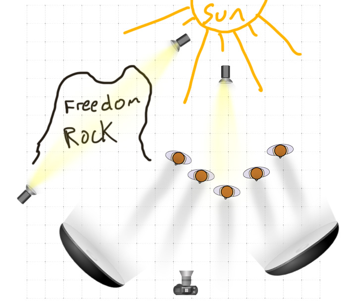Photoshoot BTS lighting diagram of Dan McClanahan's Freedom Rock promo photoshoot