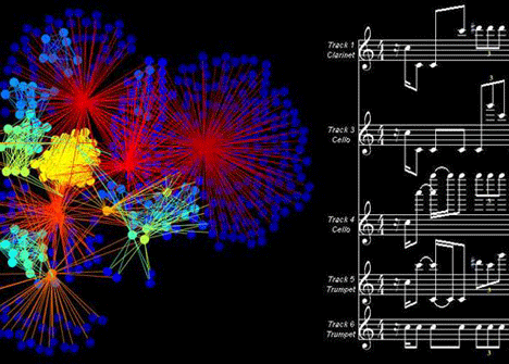DNA-and-music