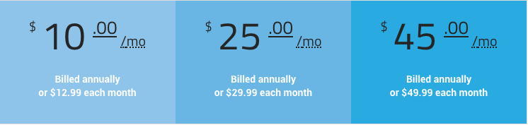 Photoshelter pricing.