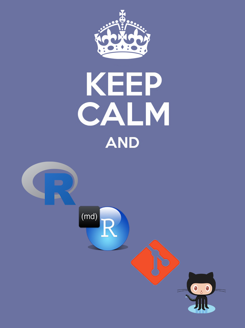 keep calm and R Markdown Git Github.png