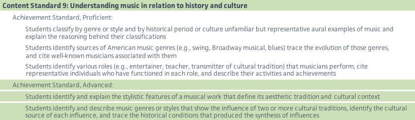 standards Jewish Music History 2.png