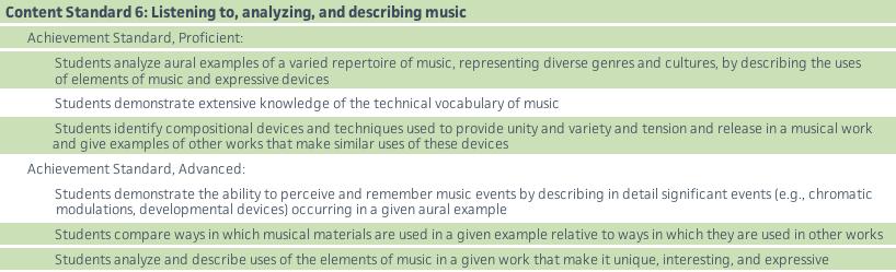 standards Jewish Music History 1.png