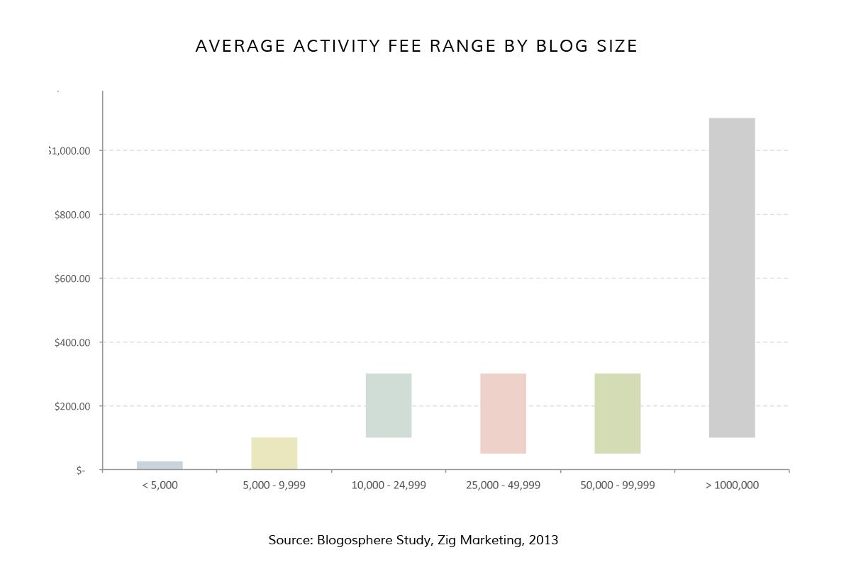 Blogosphere study 2.jpg