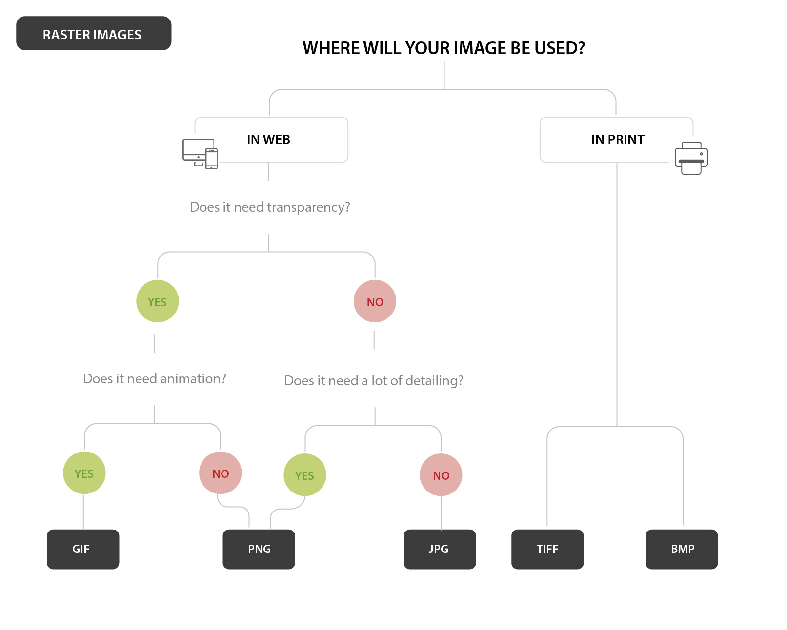how-to-choose-the-right-raster-image-format