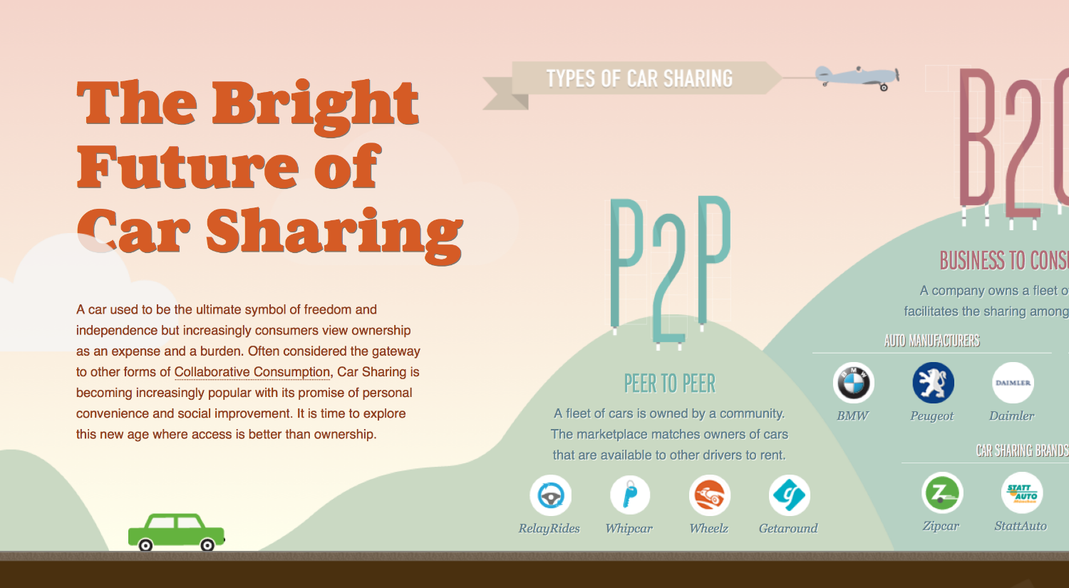 The-bright-of-car-sharing-storytelling-website