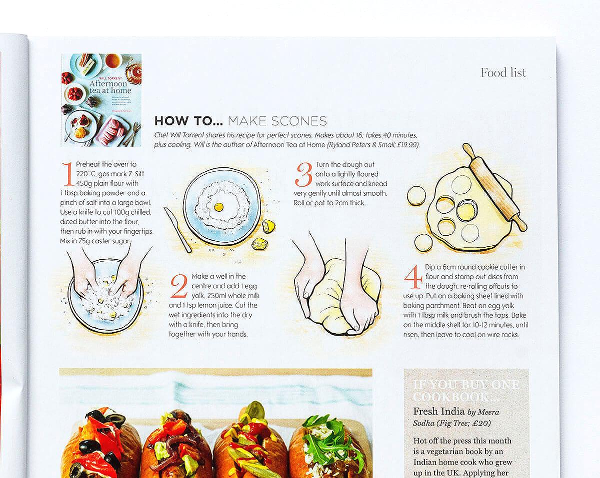 waitrose+food+illustrations