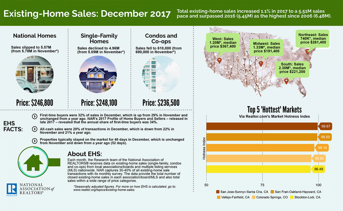2017-12-ehs-infographic-1300w-801h.png