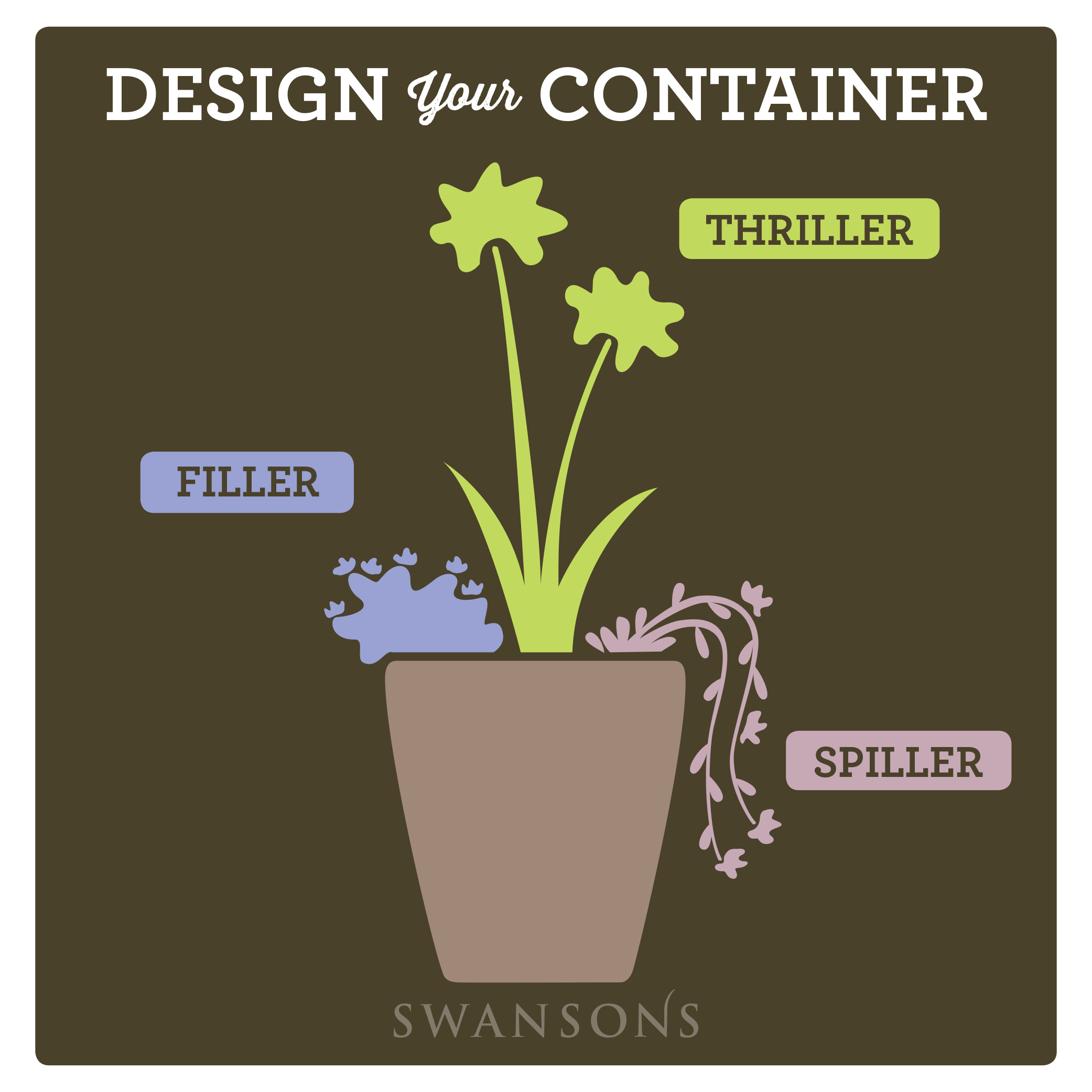 Container Design For Shade Swansons Nursery Seattle S Favorite